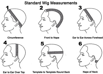 measure-your-head